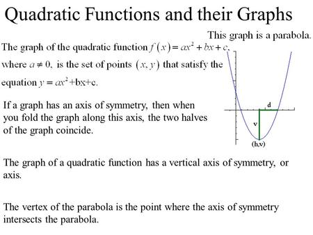Quadratic Functions and their Graphs If a graph has an axis of symmetry, then when you fold the graph along this axis, the two halves of the graph coincide.