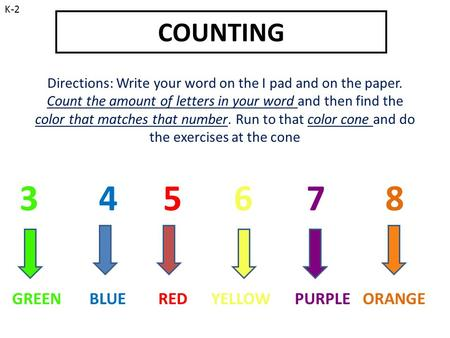 COUNTING Directions: Write your word on the I pad and on the paper. Count the amount of letters in your word and then find the color that matches that.