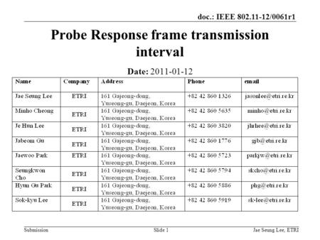 Doc.: IEEE 802.11-12/0061r1 SubmissionJae Seung Lee, ETRISlide 1 Probe Response frame transmission interval Date: 2011-01-12.