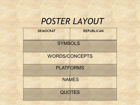POSTER LAYOUT DEMOCRATREPUBLICAN SYMBOLS WORDS/CONCEPTS PLATFORMS NAMES QUOTES.