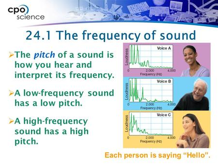 24.1 The frequency of sound  The pitch of a sound is how you hear and interpret its frequency.  A low-frequency sound has a low pitch.  A high-frequency.