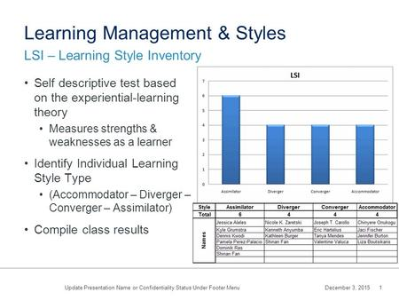Social Style Inventory from Personal Styles & Effective Performance