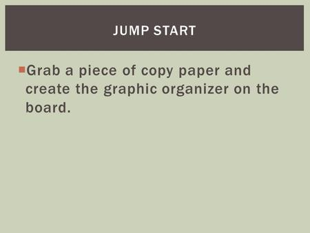  Grab a piece of copy paper and create the graphic organizer on the board. JUMP START.