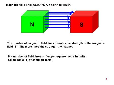 1 N S Magnetic field lines ALWAYS run north <strong>to</strong> south. The number of magnetic field lines denotes the strength of the magnetic field (B). The more lines.