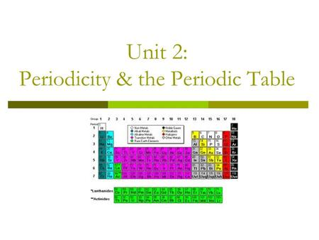 Unit 2: Periodicity & the Periodic Table. I. History A.Dmitri Mendeleev – first person to organize elements based on atomic mass left gaps for elements.