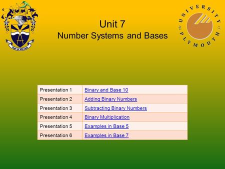 Unit 7 Number Systems and Bases Presentation 1Binary and Base 10 Presentation 2Adding Binary Numbers Presentation 3Subtracting Binary Numbers Presentation.