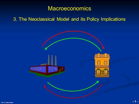© RAINER MAURER, Pforzheim - 1 - Prof. Dr. Rainer Maurer Macroeconomics 3. The Neoclassical Model <strong>and</strong> its <strong>Policy</strong> Implications.
