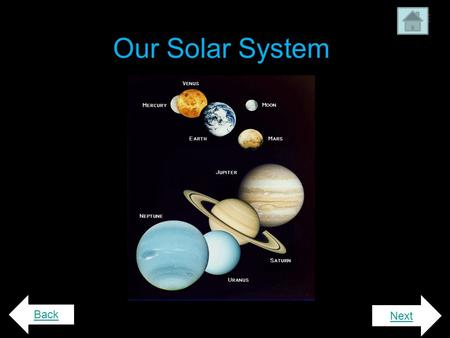 Our <strong>Solar</strong> <strong>System</strong> Next Back Watch Me… Video Back Next.