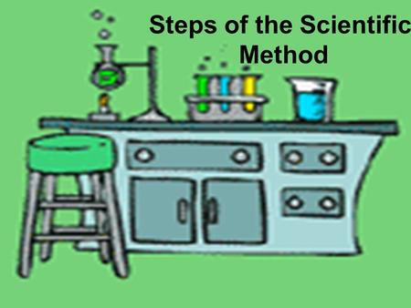 Steps of the Scientific Method. The Scientific Method involves a series of steps that are used to investigate a natural occurrence.