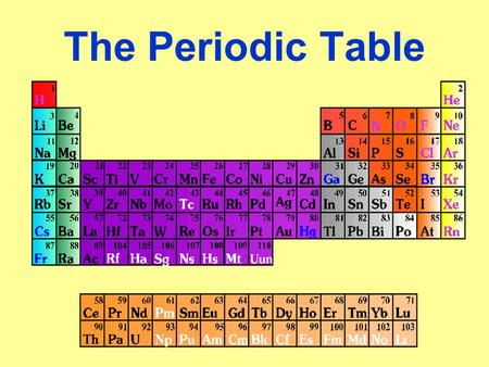 What is the purpose of the periodic table a chart that o shows all the periodic table dmitri mendeleev a russian chemist that put together the first periodic table urtaz Images