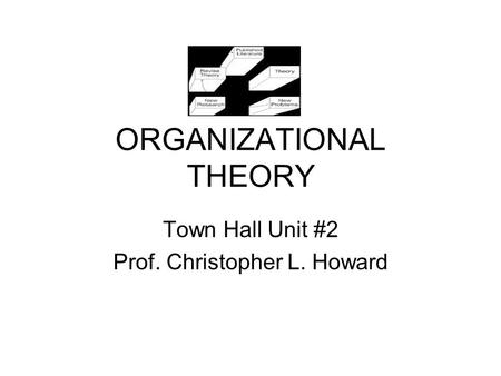 ORGANIZATIONAL <strong>THEORY</strong> Town Hall Unit #2 Prof. Christopher L. Howard.