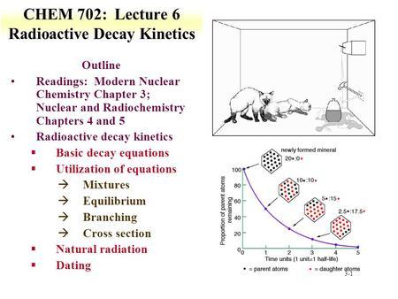 radiochemical-dating-define