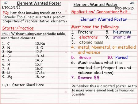 What Is The Difference Between An Element And A Compound Ppt
