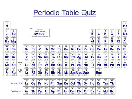 Element periodic table quiz 1hydrogen h is the first element periodic table quiz urtaz Choice Image