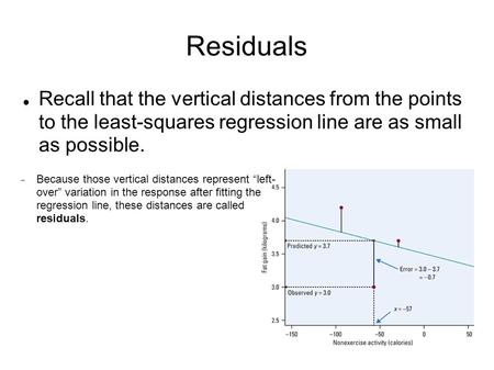 Residuals Recall that the vertical distances from the points to the least-squares regression line are as small as possible.  Because those vertical distances.