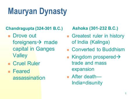<strong>Mauryan</strong> Dynasty Chandragupta (324-301 B.C.) Drove out foreigners  made capital in Ganges Valley Cruel Ruler Feared assassination Ashoka (301-232 B.C.)