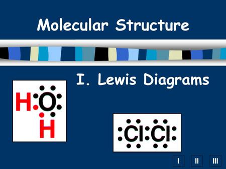IIIIII I. Lewis Diagrams Molecular Structure. A. Octet Rule n Remember…  Most atoms form bonds in order to have 8 valence electrons.