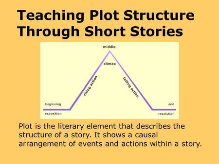 Teaching Plot Structure Through Short Stories - ppt video online