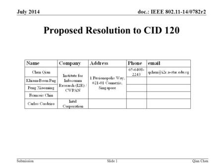 Doc.: IEEE 802.11-14/0782r2 Submission Proposed Resolution to CID 120 Slide 1 July 2014 Qian Chen.