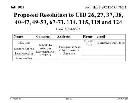 Doc.: IEEE 802.11-14/0786r1 Submission Proposed Resolution to CID 26, 27, 37, 38, 40-47, 49-53, 67-71, 114, 115, 118 and 124 Qian ChenSlide 1 July 2014.