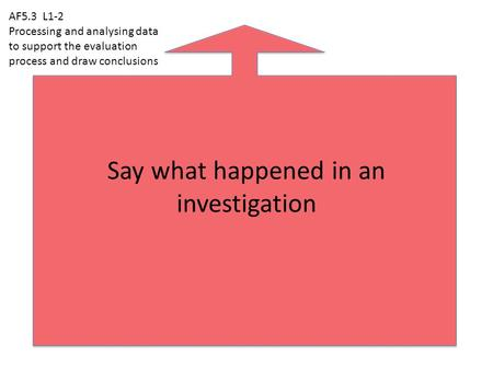 AF5.3 L1-2 Processing and analysing data to support the evaluation process and draw conclusions Say what happened in an investigation.