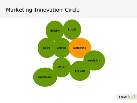 1 Marketing Innovation <strong>Circle</strong> Mobility Social SalesServiceMarketing Work Big data Gamification Analytics.