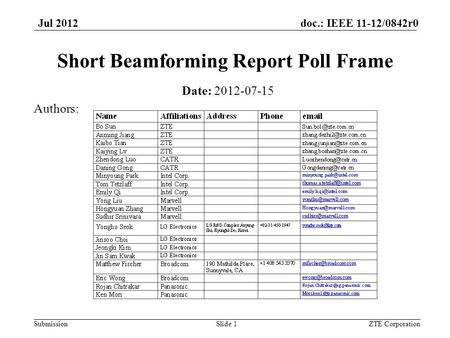 Submission Jul 2012 doc.: IEEE 11-12/0842r0 ZTE CorporationSlide 1 Short Beamforming Report Poll Frame Date: 2012-07-15 Authors: