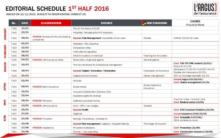 EDITORIAL SCHEDULE 1 ST HALF 2016 ISSUED ON 10/11/2015, SUBJECT <strong>TO</strong> MODIFICATION: CONSULT US No.DATECLASSIFICATIONDOSSIERINVESTIGATIONS EVENTS Practical.