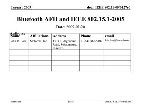 Doc.: IEEE 802.11-09/0127r0 Submission January 2009 John R. Barr, Motorola, Inc.Slide 1 Bluetooth AFH and IEEE 802.15.1-2005 Date: 2009-01-20 Authors: