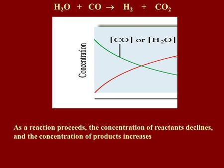 H 2 O + CO H 2 + CO 2 As a reaction proceeds, the concentration of reactants declines, and the concentration of products increases.