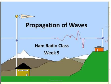 Propagation of Waves Ham Radio Class Week 5 Wave propagation.