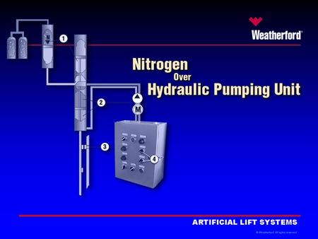 VSH2 Nitrogen Over Hydraulic Unit