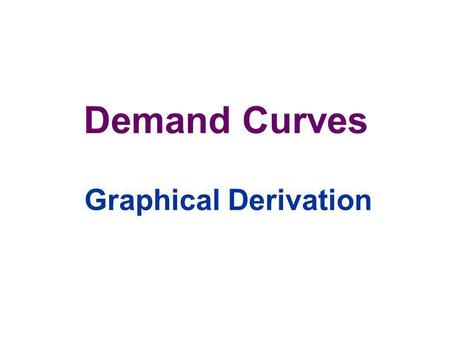 Demand Curves Graphical Derivation In this part of the diagram we have drawn the choice between x on the horizontal axis and y on the vertical axis.