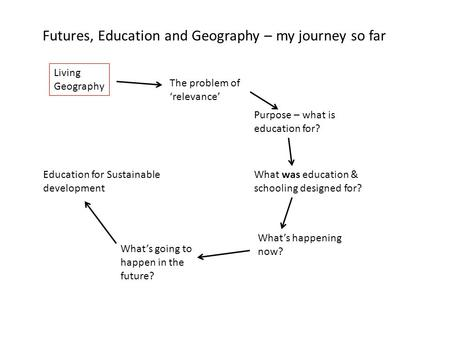 Futures, Education and Geography – my journey so far The problem of relevance Purpose – what is education for? What was education & schooling designed.