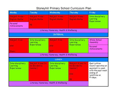 Stoneyhill Primary School Curriculum Plan MondayTuesdayWednesdayThursdayFriday Subject Areas - English/Maths Subject Areas - English/Maths PE Subject Areas.