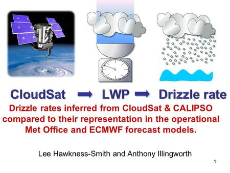 1 Drizzle rates inferred from CloudSat & CALIPSO compared to their representation in the operational Met Office and ECMWF forecast models. Lee Hawkness-Smith.