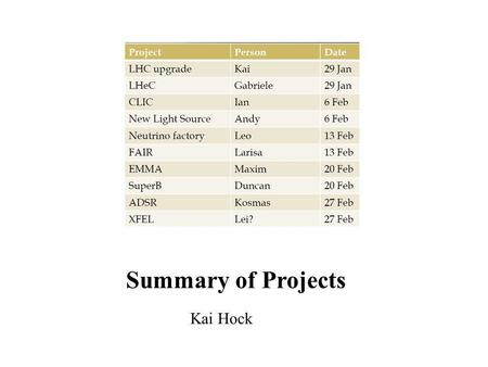 Summary of Projects Kai Hock. LHC Upgrade About the project LHC is a 27 km circular accelerator in CERN that produces 7 TeV protons. The project is to.
