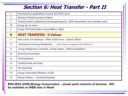 Section 6: Heat Transfer - Part II ENV-2D02 (2006):Energy Conservation – power point versions of lectures. Will be available on WEB later in Week 1Introduction.