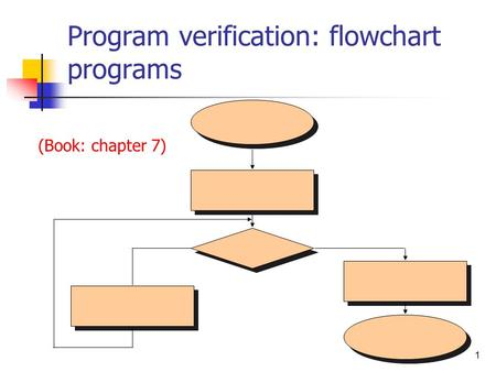 1 Program verification: flowchart programs (Book: chapter 7)