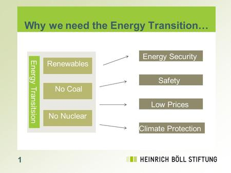 Why we need the Energy Transition… 1 Renewables No Coal No Nuclear Energy Security Safety Low Prices Climate Protection Energy Transitsion.