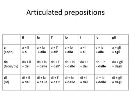 Articulated prepositions illalloilegli a (at/to) a + il = al a + la = alla a + l = all a + lo = allo a + i = ai a + le = alle a + gli = agli da (from/by)
