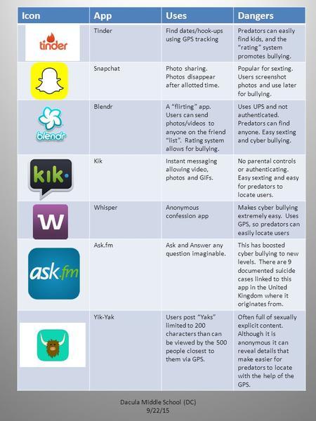 Easy sexting app