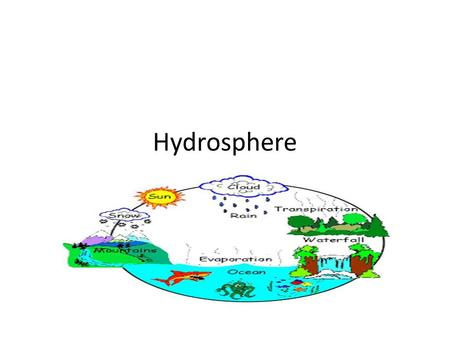 Hydrosphere. The hydrosphere contains all the water found on our planet. Water found on the surface of our planet includes the ocean as well as water.
