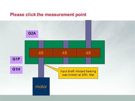 Please Click The Measurement Point Motor 48 G1H G2A G1P Input Shaft Inboard Bearing Was Broken