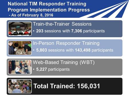 National TIM Responder Training Program Implementation Progress - As of February 8, 2016 Train-the-Trainer Sessions 203 sessions with 7,306 participants.