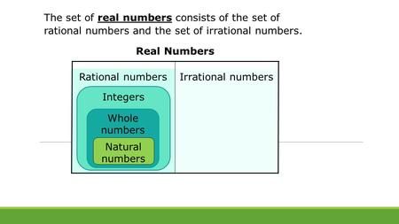 The set of real numbers consists of the set of rational numbers and the set of irrational numbers. Irrational numbersRational numbers Real Numbers Integers.