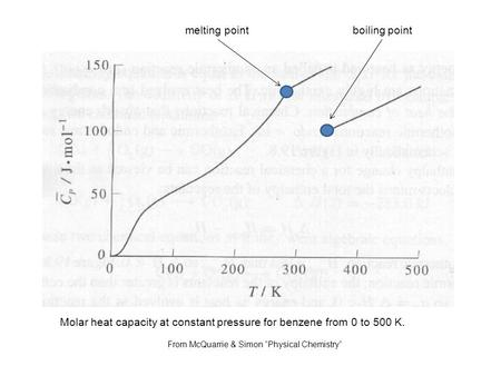 "Molar heat capacity at constant pressure for benzene from 0 to 500 K. From McQuarrie & Simon ""Physical Chemistry"" melting pointboiling point."