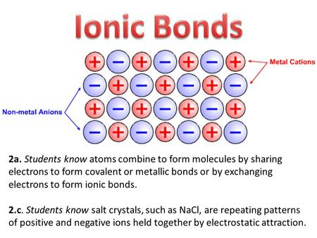 2a. Students know atoms combine to form molecules by sharing electrons to form covalent or metallic bonds or by exchanging electrons to form ionic bonds.