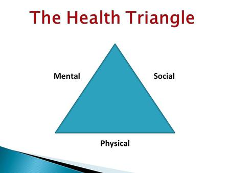MentalSocial Physical. Physical Health: the conditions of a person's body. A proper diet, exercise, and the right amount of sleep are examples of keeping.