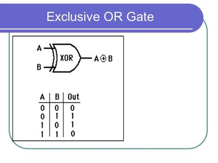 Exclusive OR Gate. Logically, the exclusive OR (XOR) operation can be seen as either of the following operations:exclusive OR (XOR) 1. A AND NOT B OR.